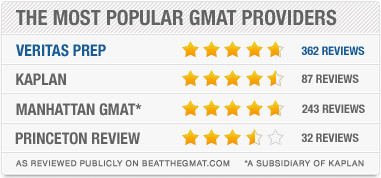 GMAT Course Reviews